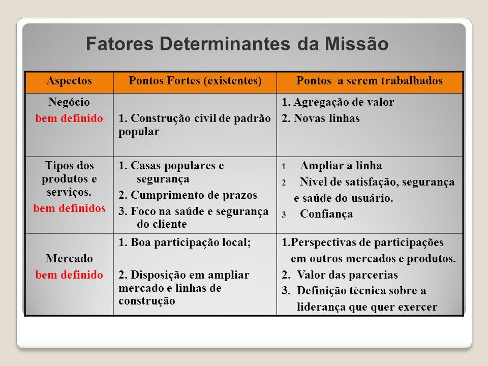 Fatores Determinantes da Missão