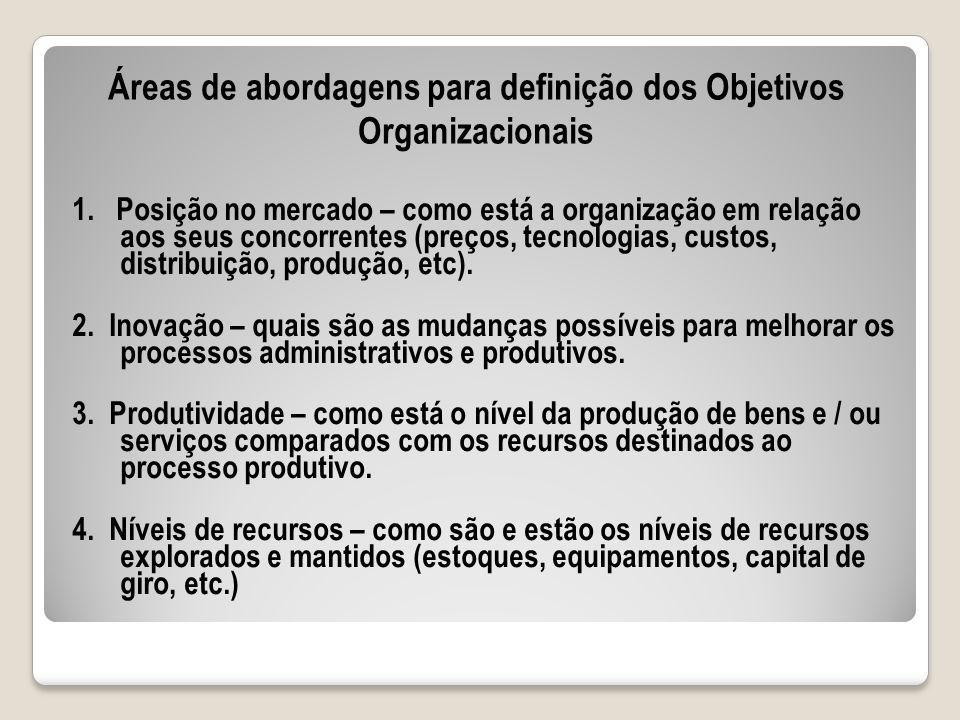 Áreas de abordagens para definição dos Objetivos