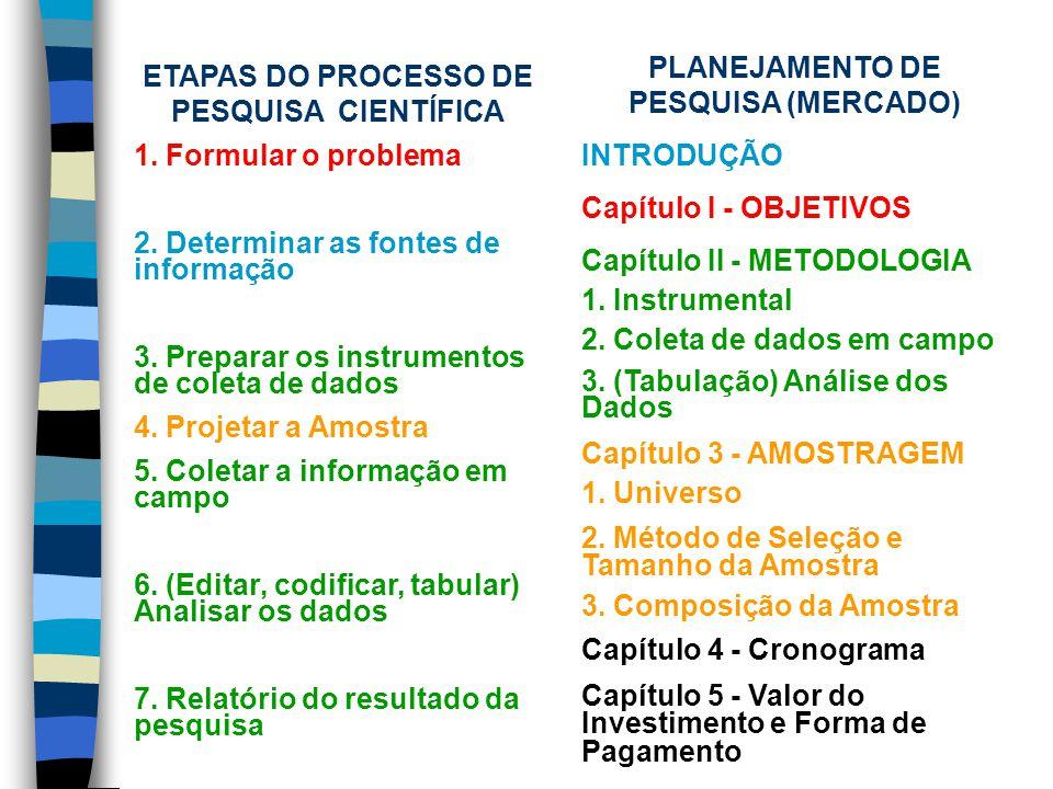 PLANEJAMENTO DE PESQUISA (MERCADO) INTRODUÇÃO Capítulo I - OBJETIVOS