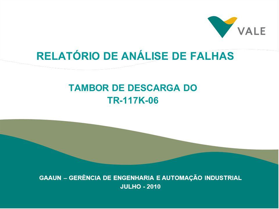 RELATÓRIO DE ANÁLISE DE FALHAS
