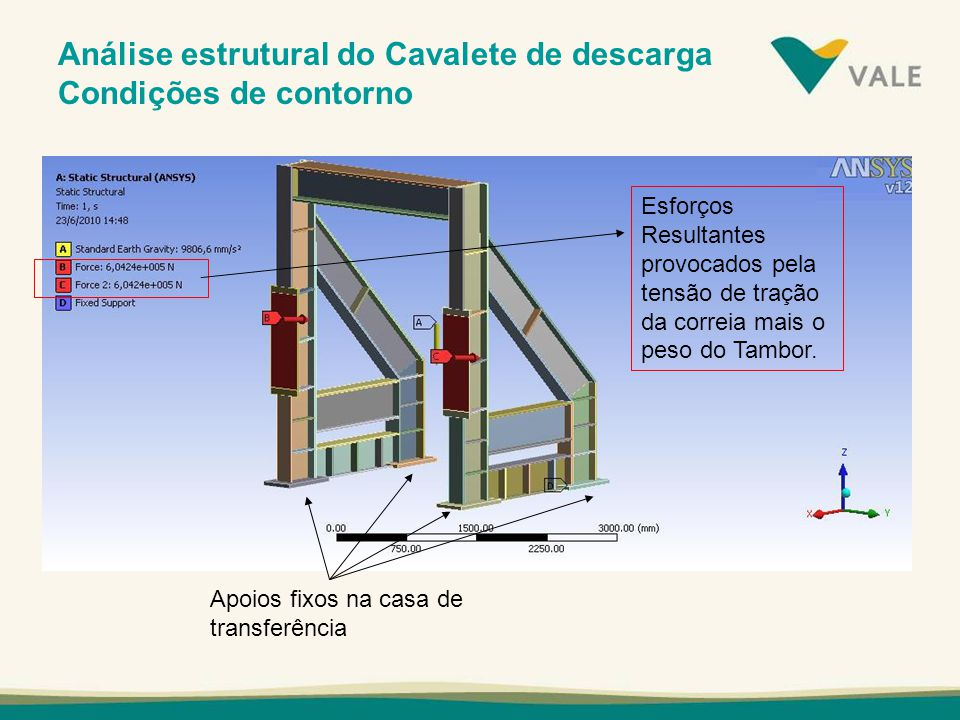 Análise estrutural do Cavalete de descarga Condições de contorno
