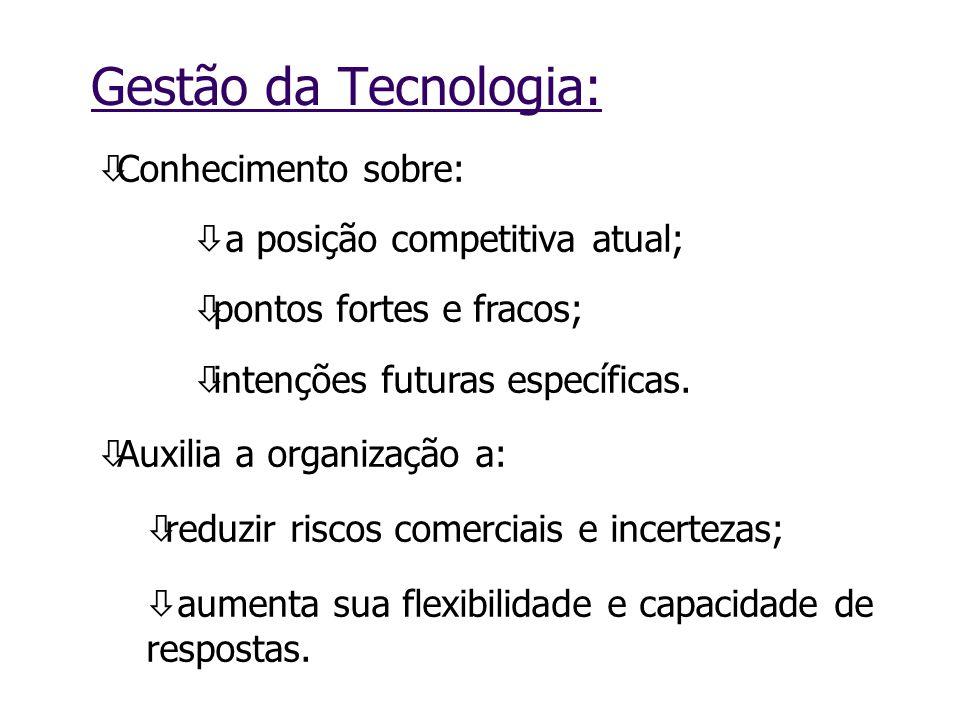 Gestão da Tecnologia: Conhecimento sobre: a posição competitiva atual;