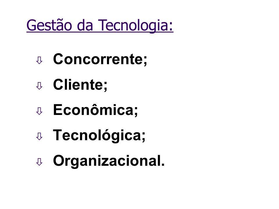 Gestão da Tecnologia: Concorrente; Cliente; Econômica; Tecnológica; Organizacional.