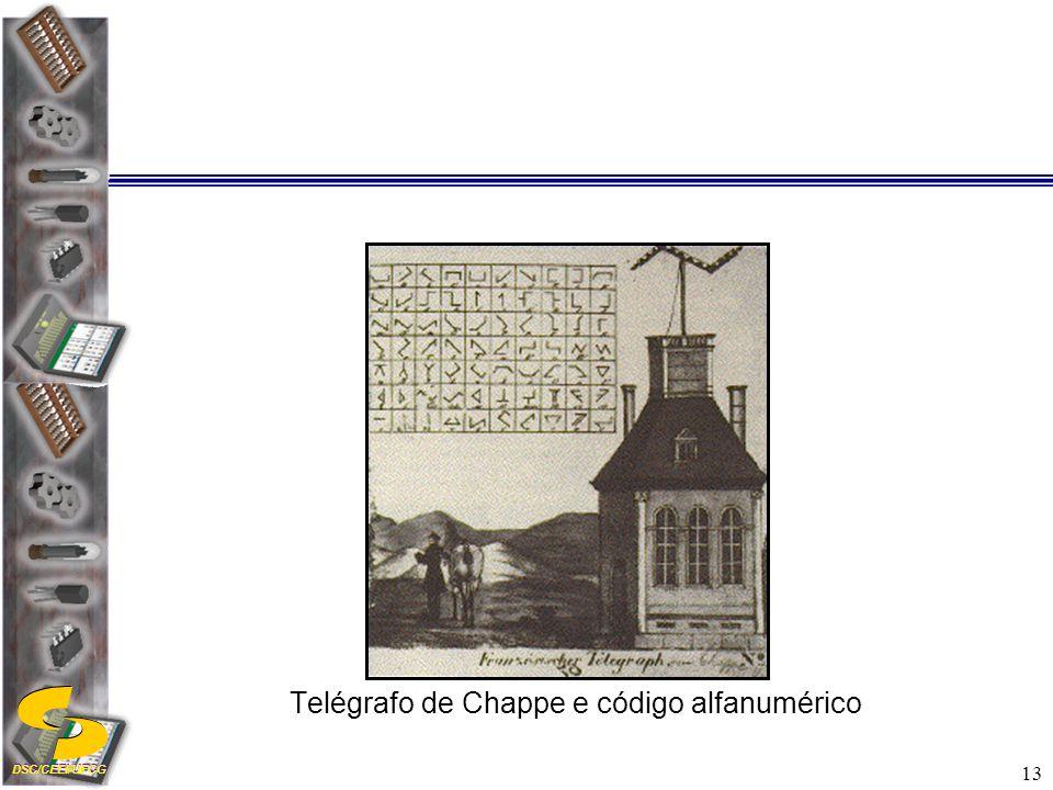 Telégrafo de Chappe e código alfanumérico