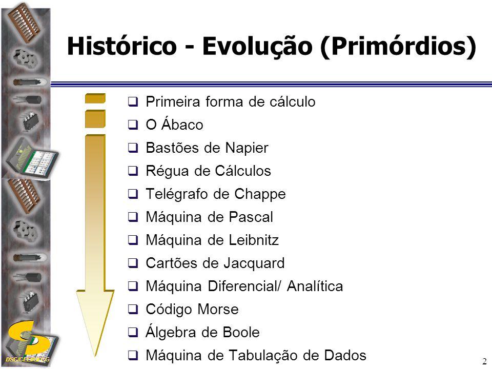 Histórico - Evolução (Primórdios)