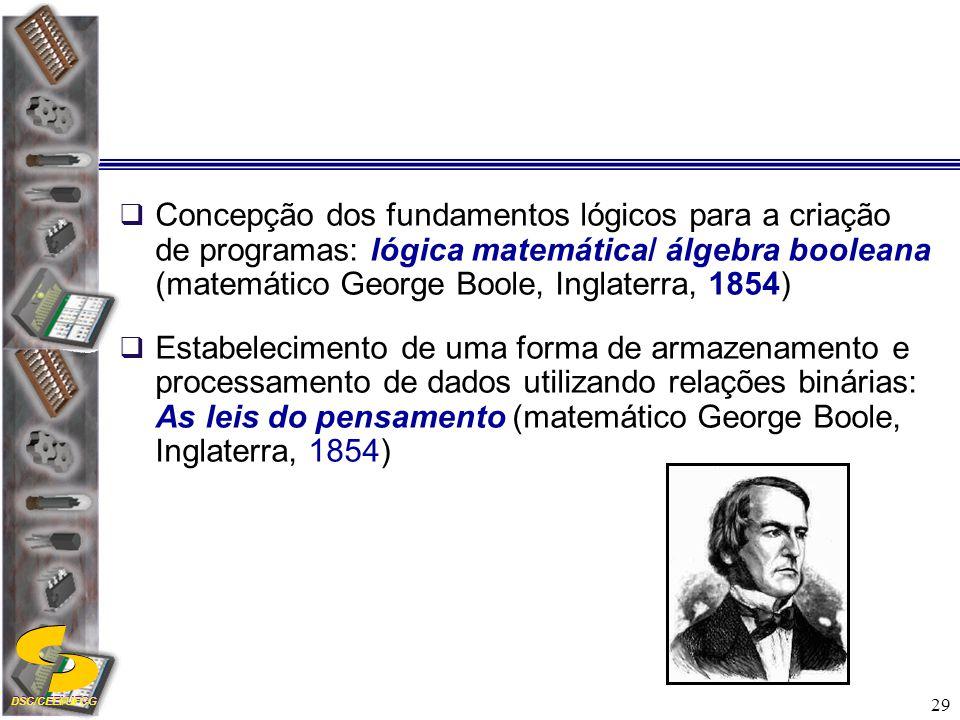Concepção dos fundamentos lógicos para a criação de programas: lógica matemática/ álgebra booleana (matemático George Boole, Inglaterra, 1854)