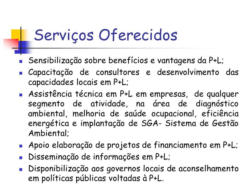 Serviços Oferecidos Sensibilização sobre benefícios e vantagens da P+L; Capacitação de consultores e desenvolvimento das capacidades locais em P+L;