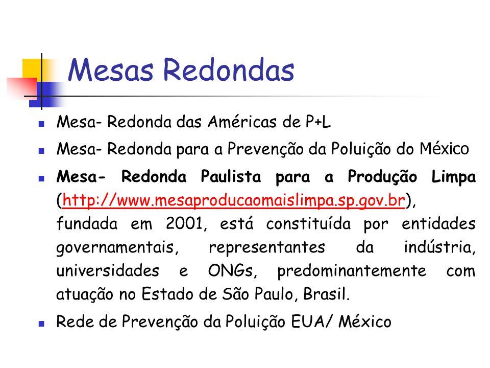Mesas Redondas Mesa- Redonda das Américas de P+L