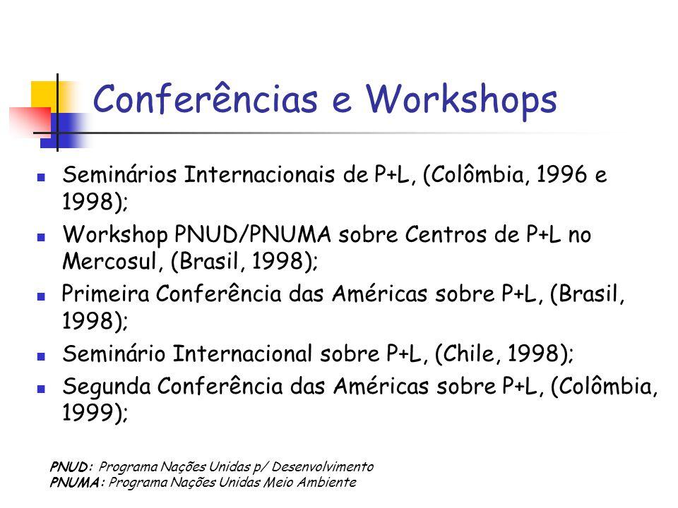 Conferências e Workshops
