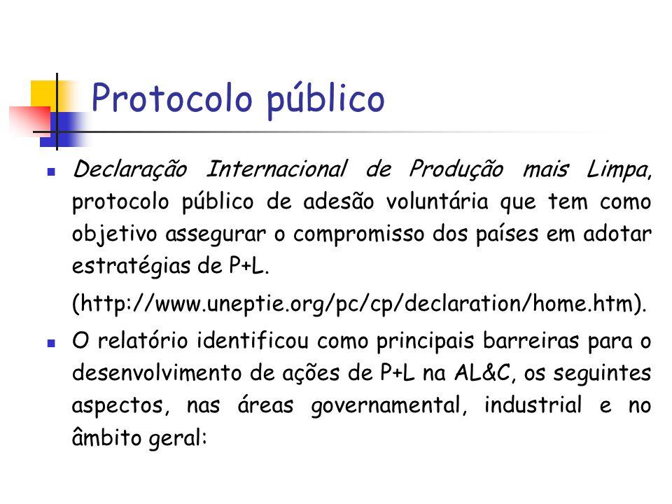 Protocolo público