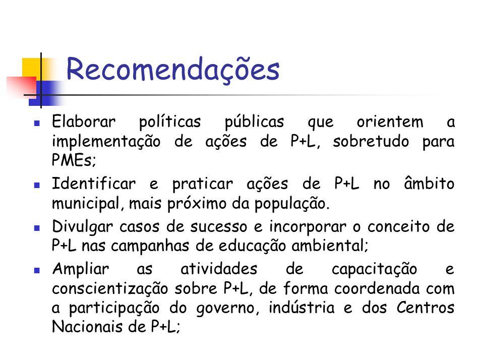 Recomendações Elaborar políticas públicas que orientem a implementação de ações de P+L, sobretudo para PMEs;