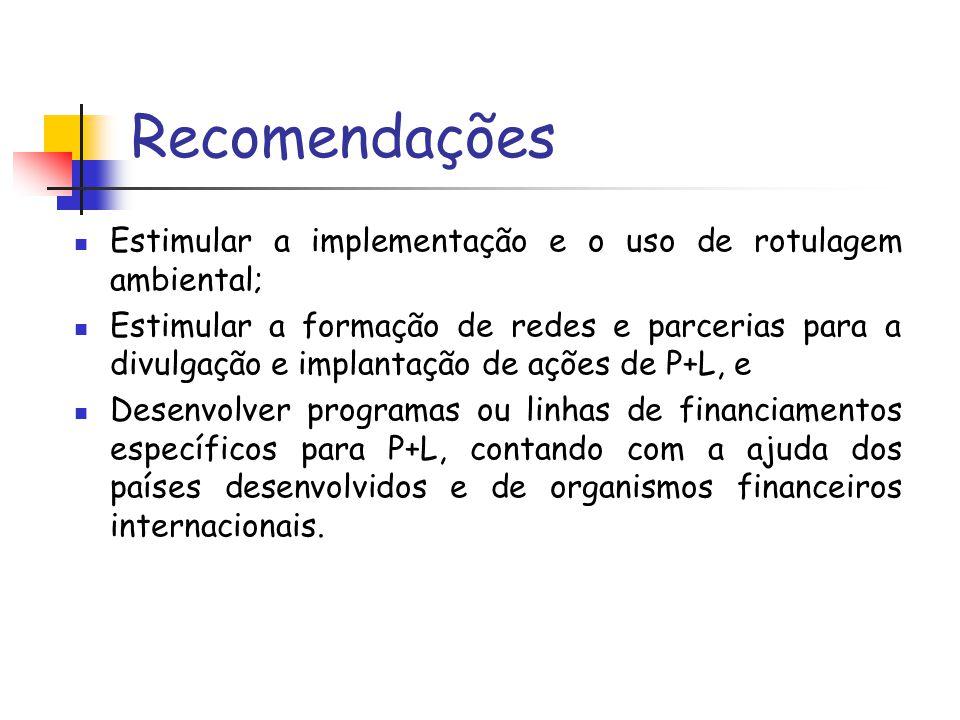 Recomendações Estimular a implementação e o uso de rotulagem ambiental;