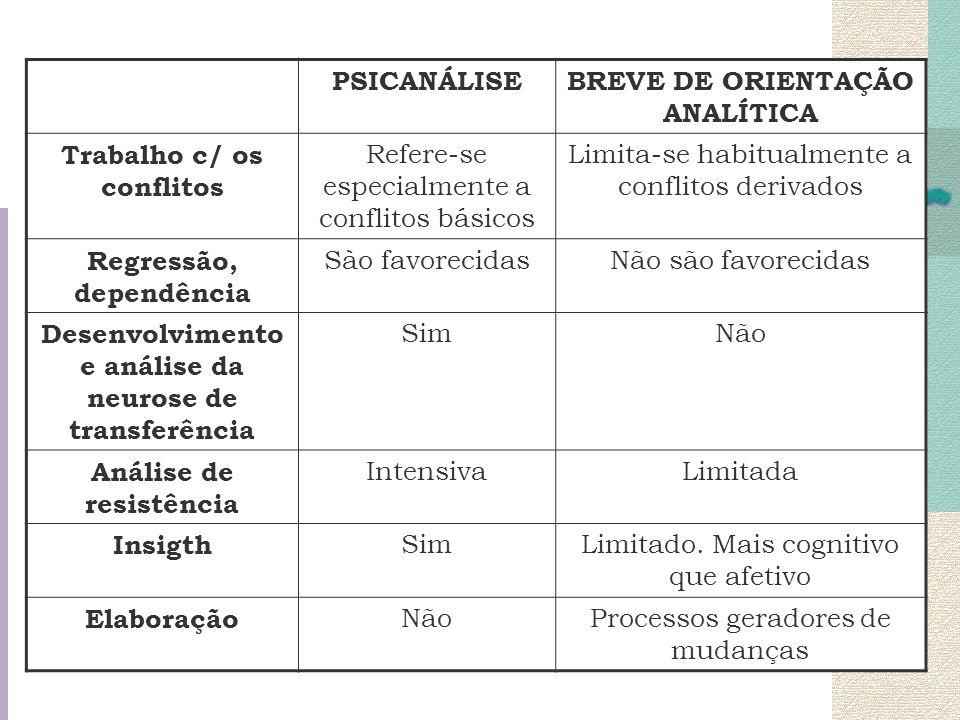 BREVE DE ORIENTAÇÃO ANALÍTICA Trabalho c/ os conflitos