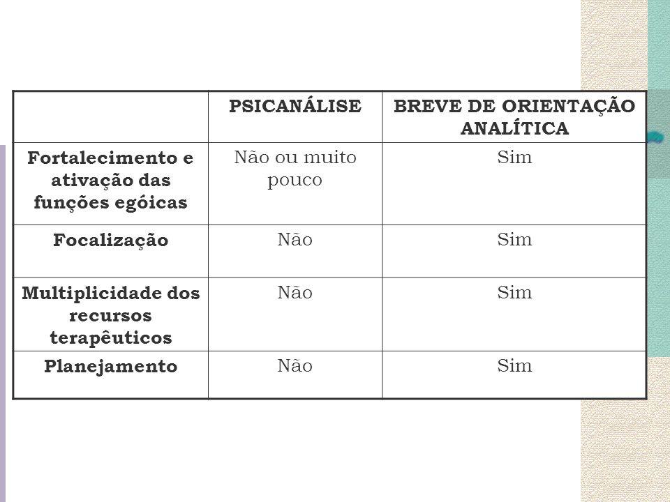 BREVE DE ORIENTAÇÃO ANALÍTICA
