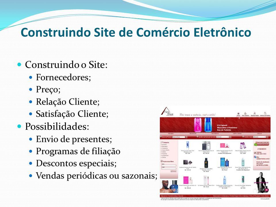 Construindo Site de Comércio Eletrônico