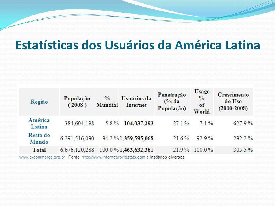 Estatísticas dos Usuários da América Latina