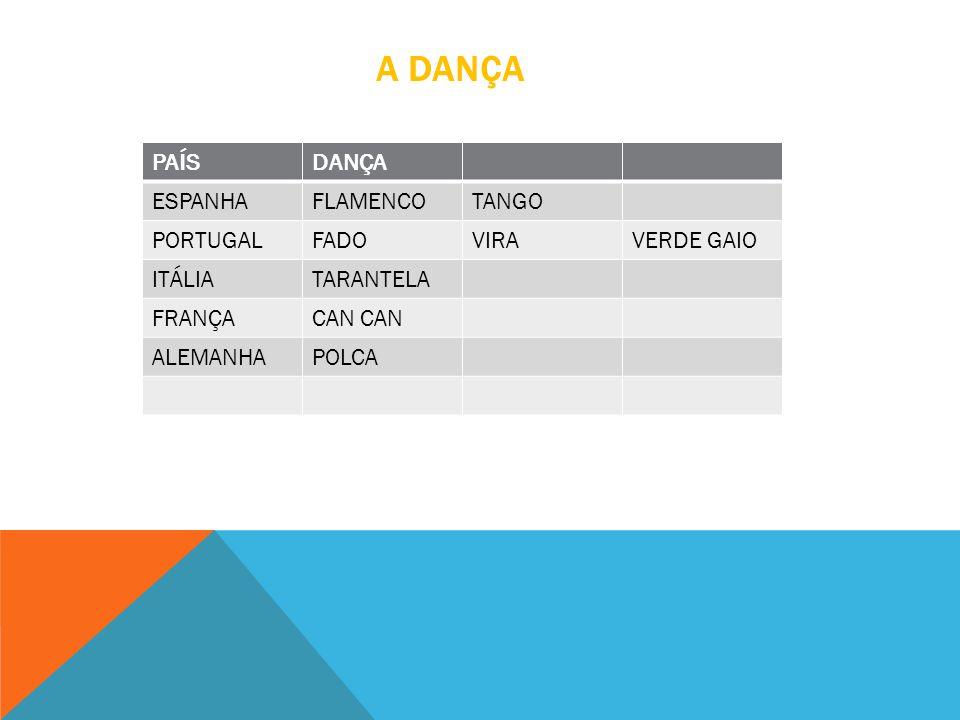 A dança PAÍS DANÇA ESPANHA FLAMENCO TANGO PORTUGAL FADO VIRA