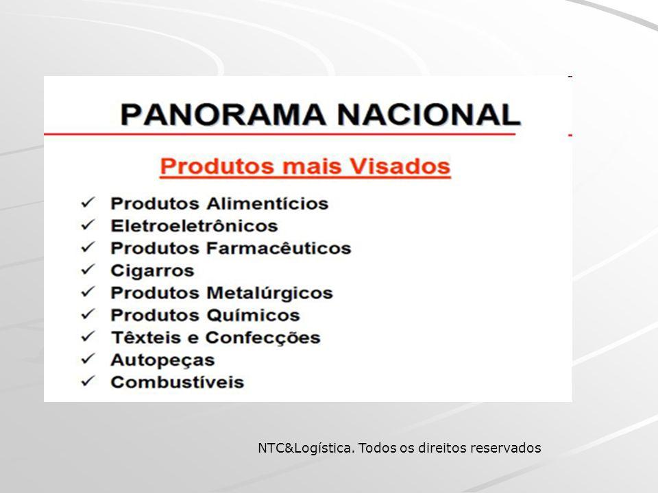 NTC&Logística. Todos os direitos reservados