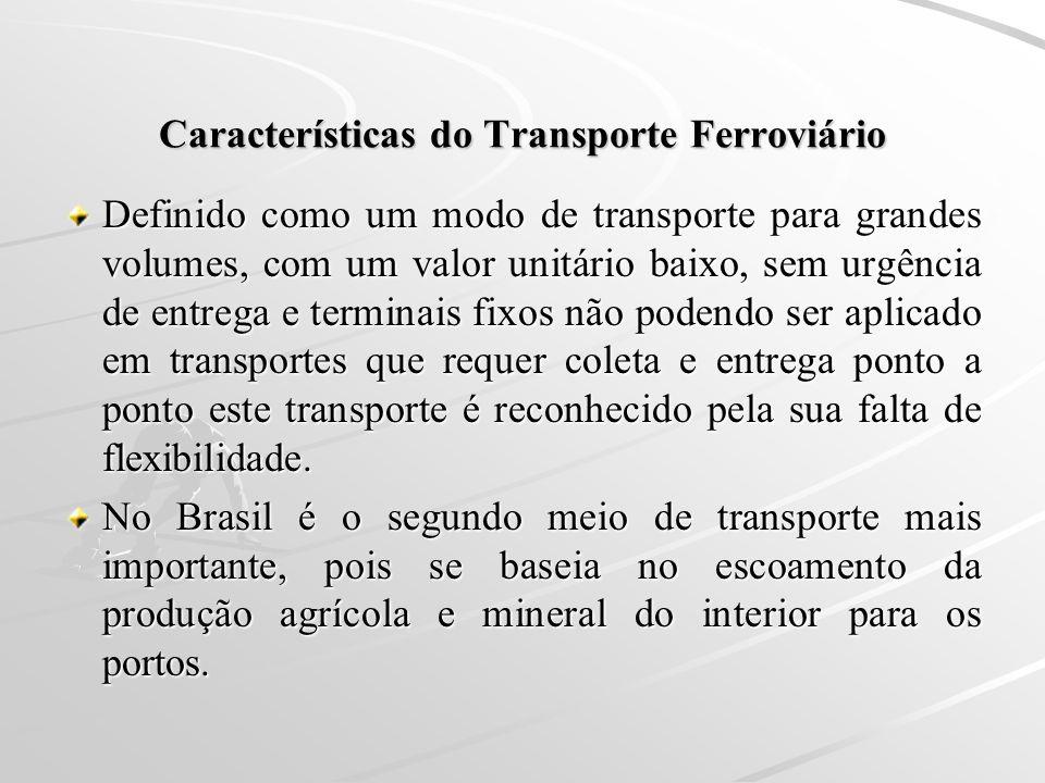 Características do Transporte Ferroviário