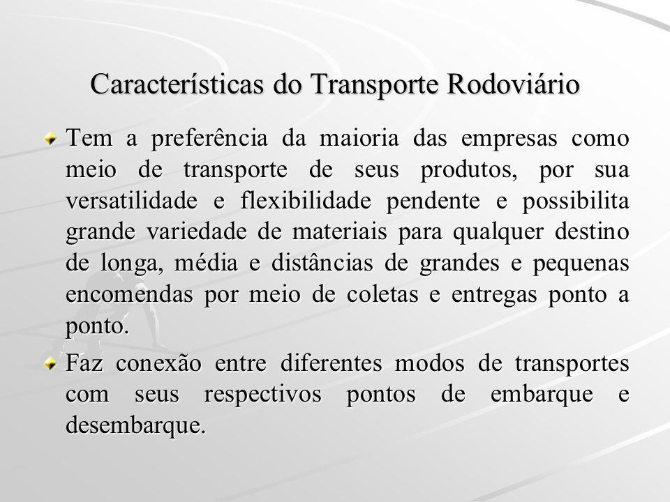 Características do Transporte Rodoviário