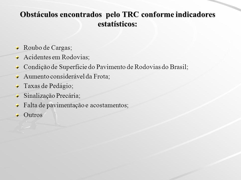 Obstáculos encontrados pelo TRC conforme indicadores estatísticos: