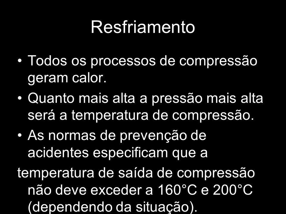Resfriamento Todos os processos de compressão geram calor.
