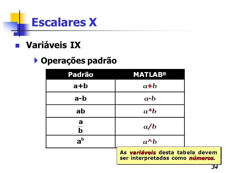 Escalares X Variáveis IX Operações padrão