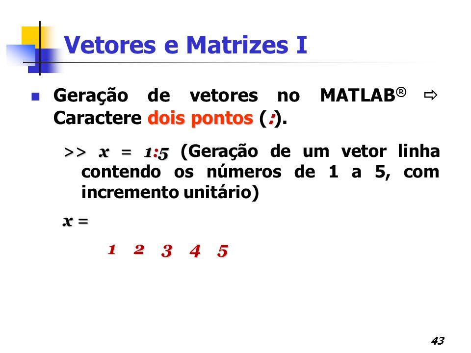 Vetores e Matrizes I Geração de vetores no MATLAB®  Caractere dois pontos (:).