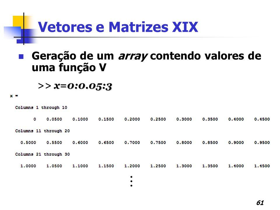 Vetores e Matrizes XIX Geração de um array contendo valores de uma função V >> x=0:0.05:3 .