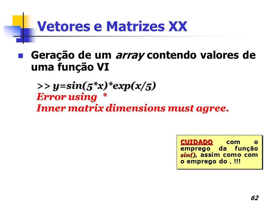 Vetores e Matrizes XX Geração de um array contendo valores de uma função VI. >> y=sin(5*x)*exp(x/5)