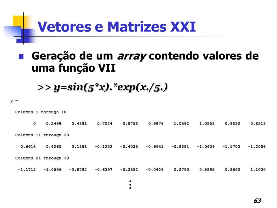 Vetores e Matrizes XXI Geração de um array contendo valores de uma função VII. >> y=sin(5*x).*exp(x./5.)