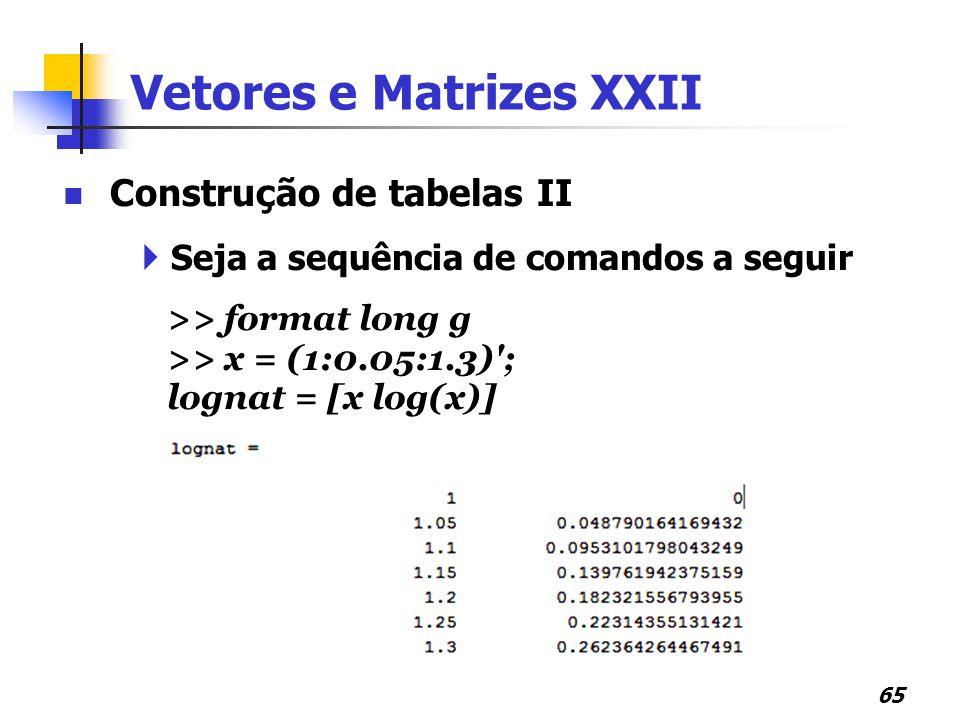 Vetores e Matrizes XXII
