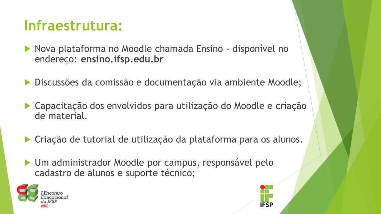 Infraestrutura: Nova plataforma no Moodle chamada Ensino - disponível no endereço: ensino.ifsp.edu.br.