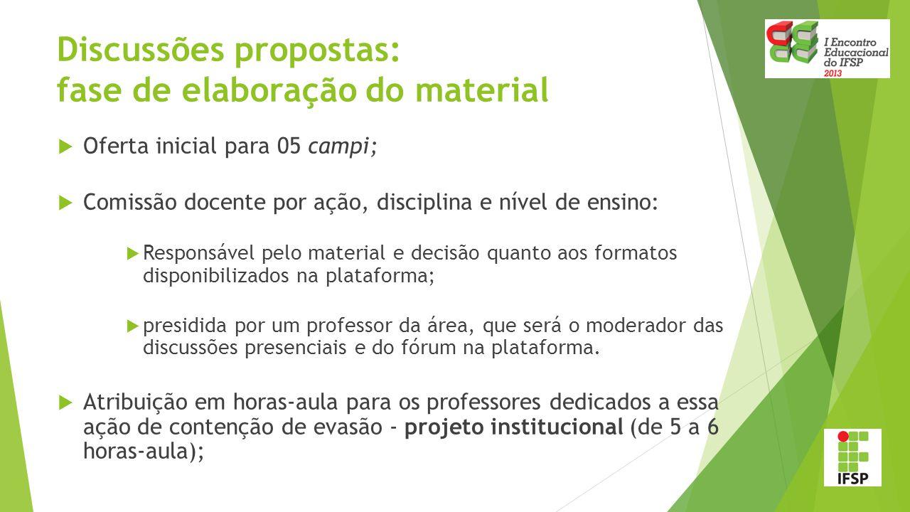 Discussões propostas: fase de elaboração do material