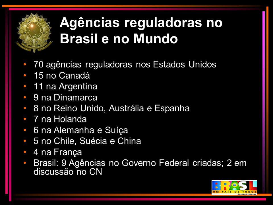 Agências reguladoras no Brasil e no Mundo