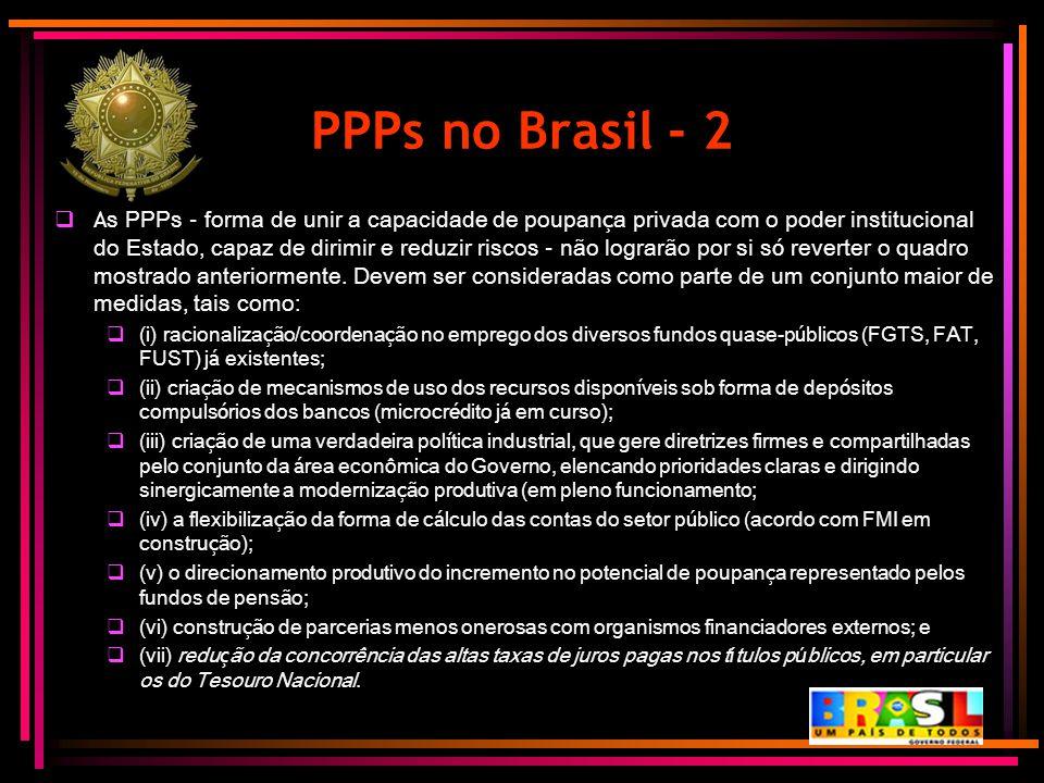 PPPs no Brasil - 2