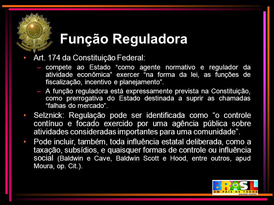 Função Reguladora Art. 174 da Constituição Federal:
