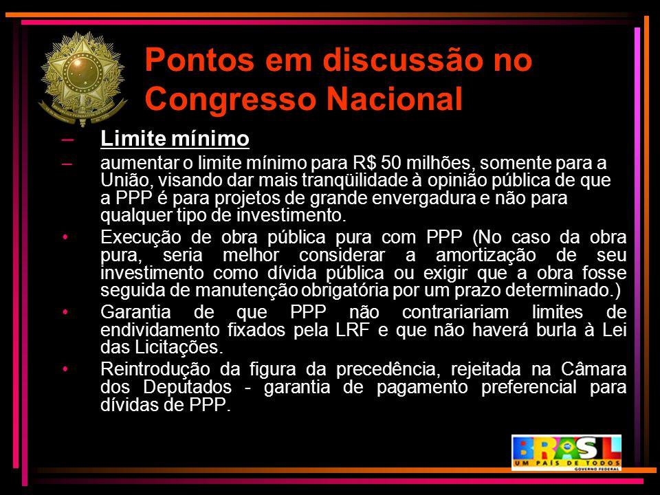 Pontos em discussão no Congresso Nacional