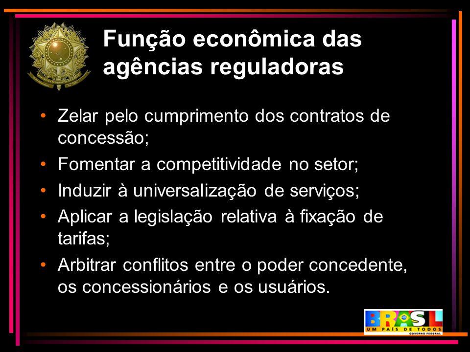 Função econômica das agências reguladoras