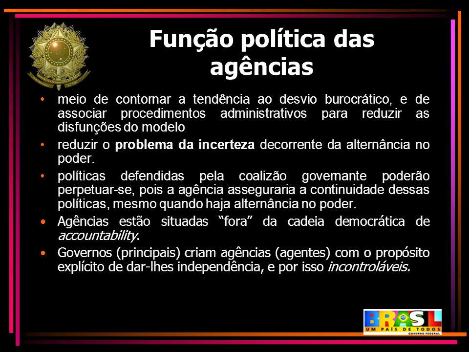 Função política das agências