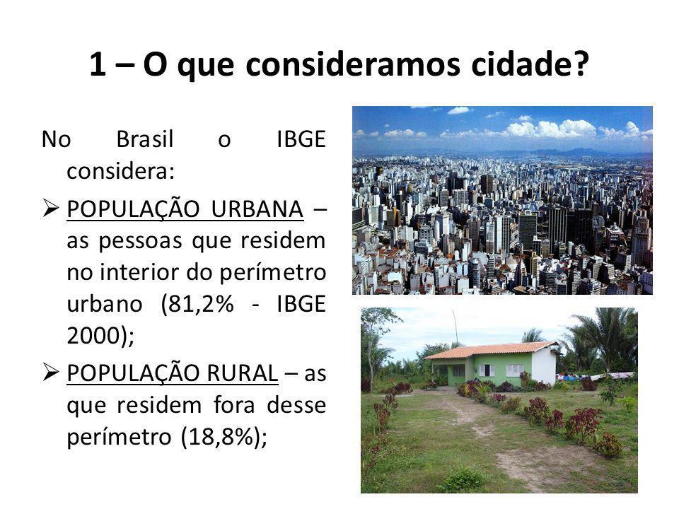 1 – O que consideramos cidade