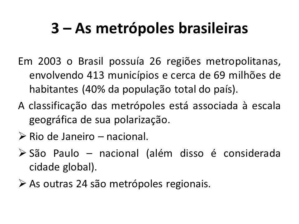 3 – As metrópoles brasileiras