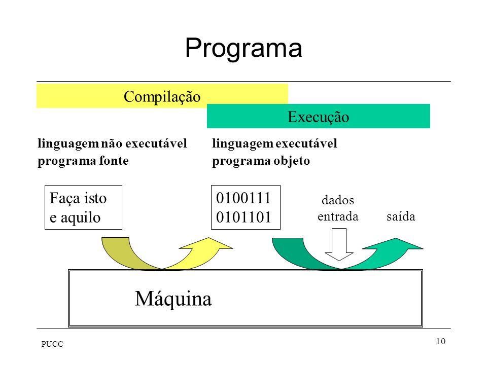 Programa Máquina Faça isto e aquilo 01001110101101 Compilação Execução