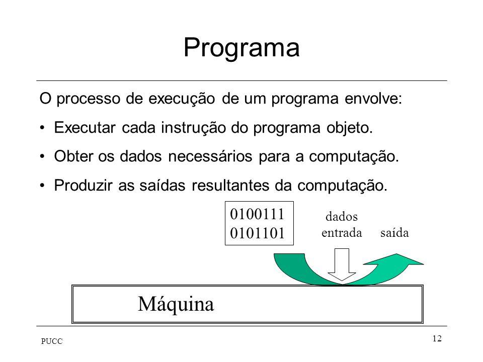 Programa Máquina O processo de execução de um programa envolve: