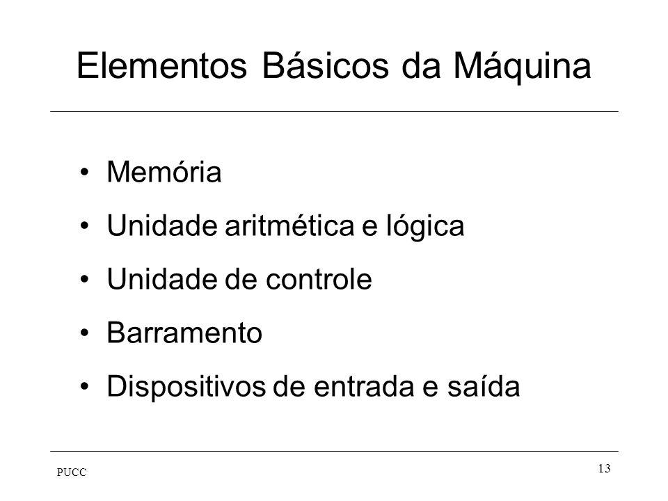 Elementos Básicos da Máquina
