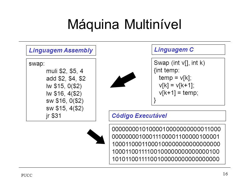 Máquina Multinível Linguagem Assembly Linguagem C swap: