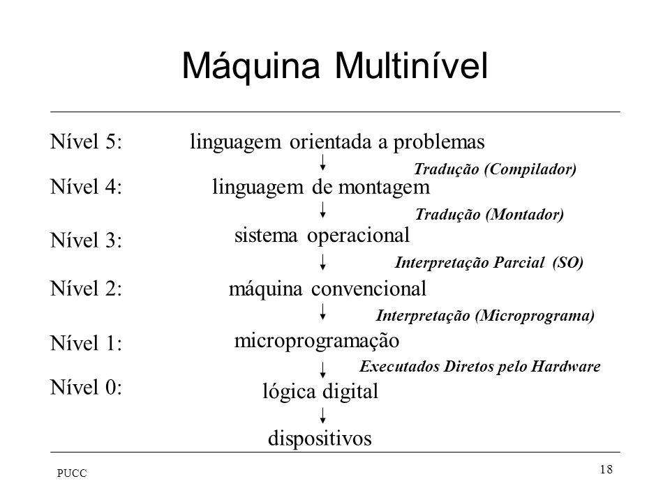 Máquina Multinível lógica digital microprogramação