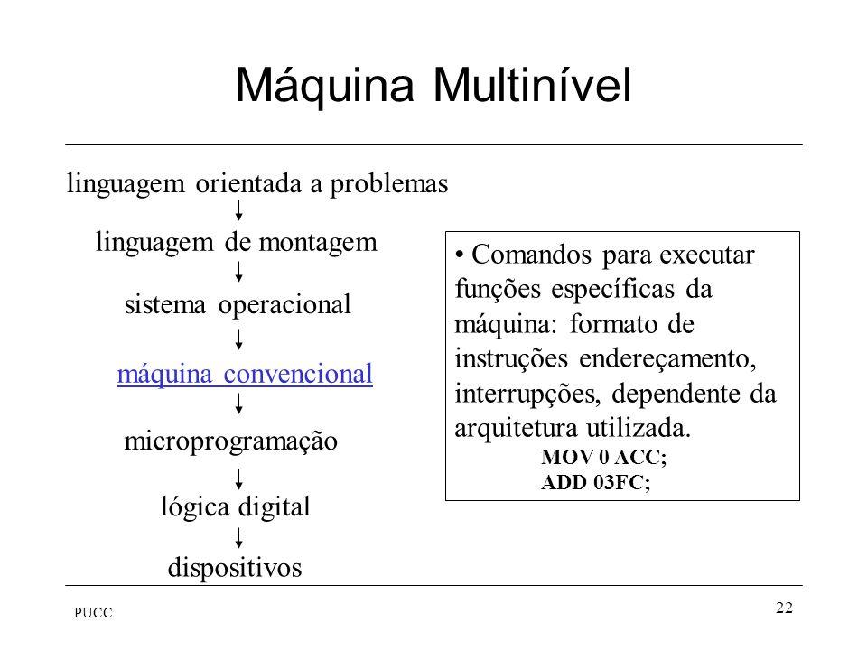 Máquina Multinível linguagem orientada a problemas