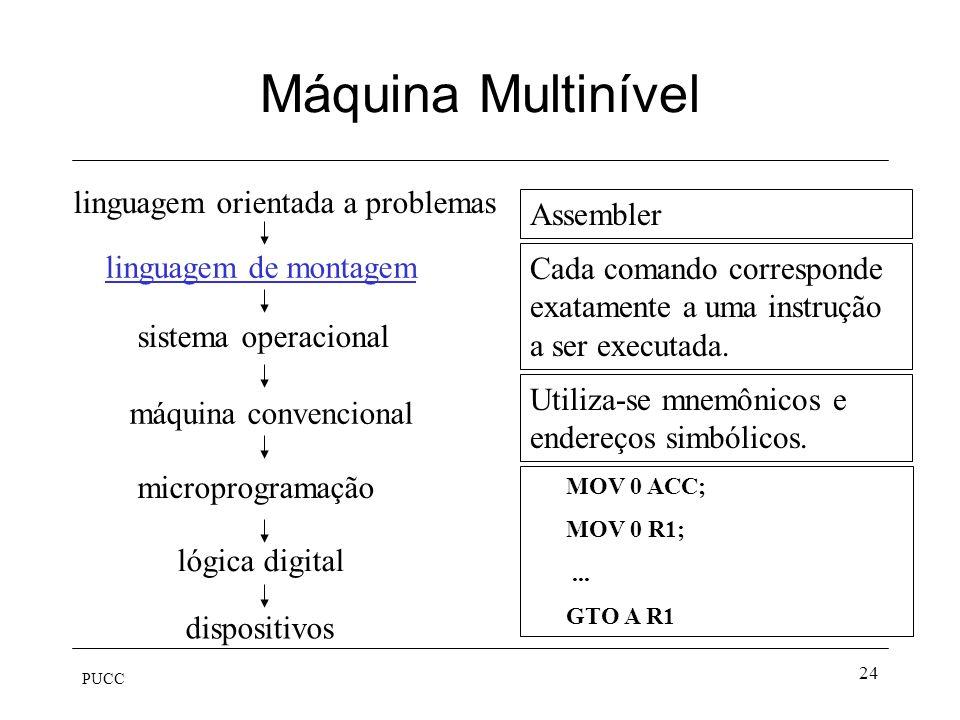 Máquina Multinível linguagem orientada a problemas Assembler