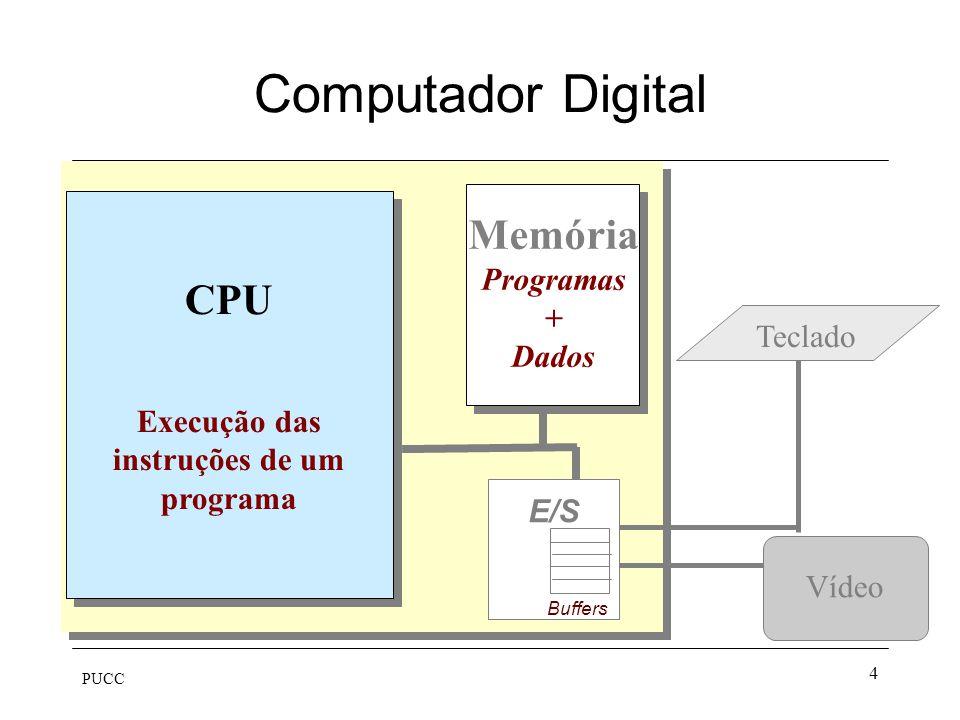 Computador Digital Memória CPU Programas + Dados Execução das